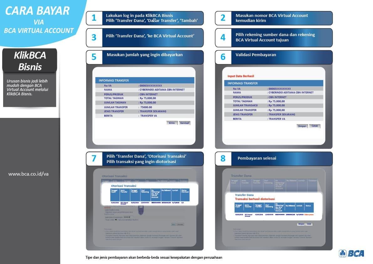 Cyberindo aditama personal support payment methods via klikbca stopboris Choice Image