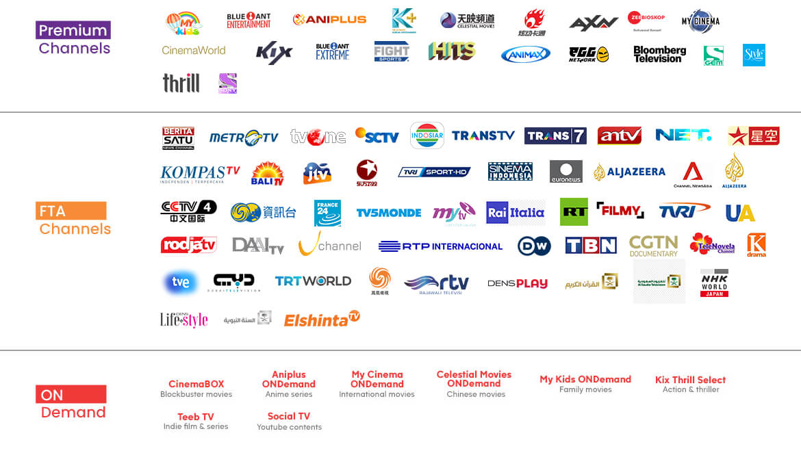 Family Time TV Channels